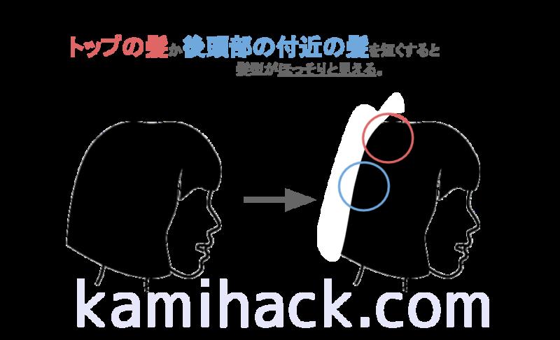水川あさみの最新髪型・スキャンダル専門弁護士QUEENボブの